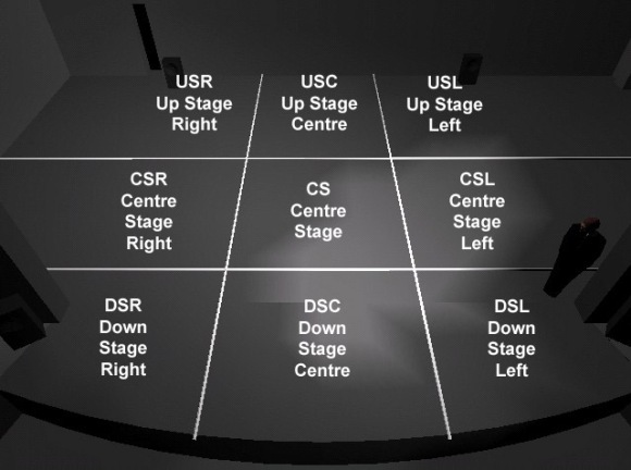 stage_position