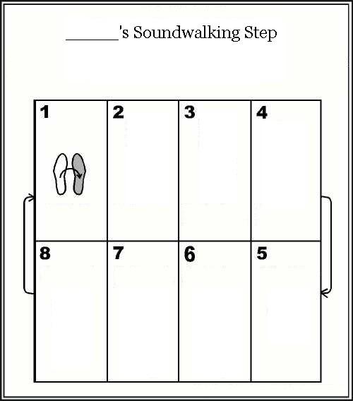 Blank Step